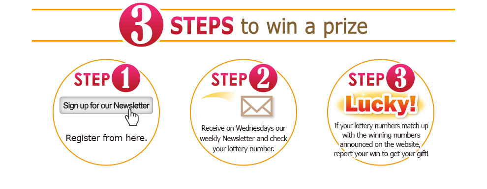 3 STEPS to win a prize